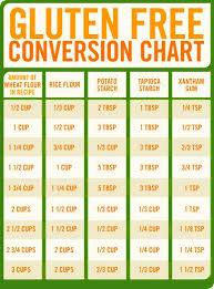 Gluten Free Flour Conversion Chart Pin By Andrea Campbell On What A Good Idea In 2019 Gluten
