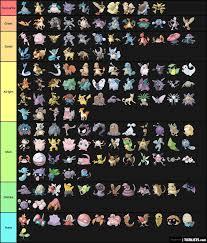 All pokemon from gen 1 ranked Tier List - TierLists.com