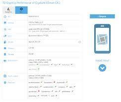 Gigabyte GSmart GX2 Tablet with 13.7 ...