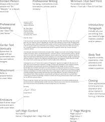 Formatting A Cover Letter Cv Resume Ideas