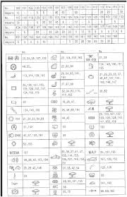 2006 bmw x5 fuse box diagram easy to read wiring diagrams \u2022 2013 bmw x3 fuse box diagram at Bmw X3 Fuse Box Diagram