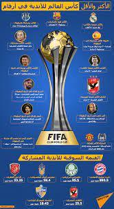 إعلام: 3 دول إفريقية مرشحة لاستضافة كأس العالم للأندية بينها مصر - Sputnik  Arabic