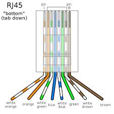 wiring diagram rj45 wire diagram for ethernet cable wiring diagram CAT5 RJ45 Wiring-Diagram wiring diagram rj45 wire diagram for ethernet cable wiring diagram color code cat5e & cat 6