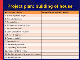 15 Awesome Home Building Project Plan Oxcarbazepin Website