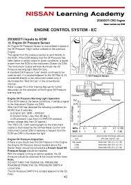 95 integra radio wiring diagram images 95 dodge dakota fuse box nissan patrol wiring diagrams electrical