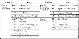 gt engine diagrams auto wiring diagram database 1995 mitsubishi 3000gt wiring diagram vehiclepad