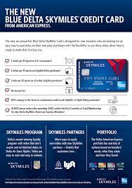 amex blue card png