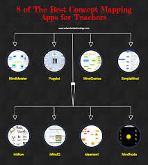 8 Of The Best Concept Mapping Apps For Teachers