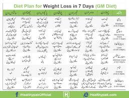 8 Month Baby Food Chart In Urdu 4 Month Pregnancy Diet Chart In Urdu Www Bedowntowndaytona Com