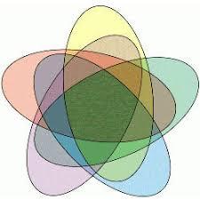 Venn Diagram 5 Circles Venn Diagram 5 Circles Under Fontanacountryinn Com