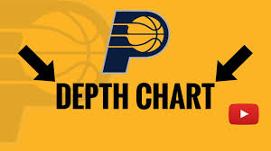 2019 Indiana Pacers Team Depth Chart Analysis