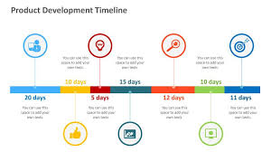 Power Point Time Line Template Product Development Timeline 2