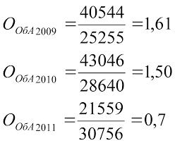 Отчет по производственной практике по специальности Финансы и  Оборачиваемость запасов определяемая как отношение оборота к средней стоимости запасов