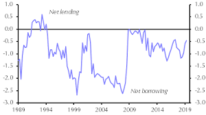 Stimulus Tax Refund Chart Fiscal Stimulus Urgently Needed But Unlikely Capital Economics
