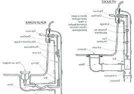 p trap installation bathtub drain trap diagram of bathtub drain system tub trap installation p trap