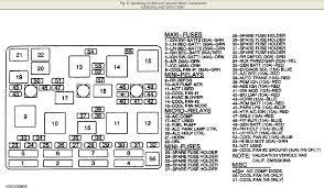 14 malibu fuse box wiring wiring diagrams instructions 2003 Trailblazer Fuse Box Diagram 2001 malibu fuse box wiring diagrams instructions