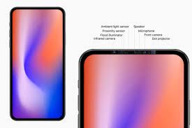 Iphone 12 Could Be First With All Screen Design No Notch