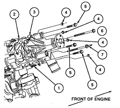 2006 dodge ram 1500 wiring diagram images dodge durango 4 7 engine diagram on 98 dodge durango engine diagram