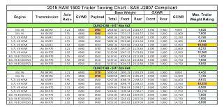 Gravity Blanket Weight Chart Weighted Blanket Weight Fakesartorialist Com
