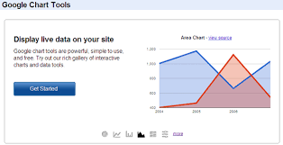 Create Cool Charts Graphs Online Using Google Chart Editor