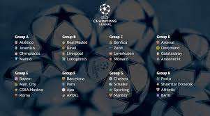 uefa champions league 2016 2016 group stage draw