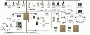 burglar alarm wiring diagram pdf fire alarm addressable system wiring diagram pdf at Fire Alarm System Wiring Diagram Pdf