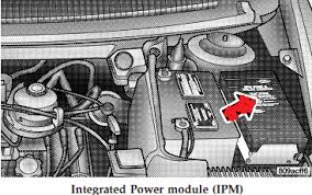 chrysler town country fuse panel diagram questions ironfist109 47 png question about chrysler town country