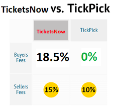 ticketsnow fees vs tickpick fees