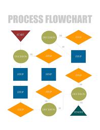 Desktop Publishing Program Sample Flowchart Diagram