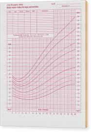 Body Mass Index Chart 1