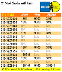 Bilstein S9z 2040 2 In Shock 9 In Stroke W Ends Reb 2 Comp 4