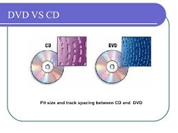 dvd vs cd dvd vs cd ideal vistalist co