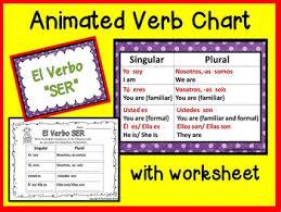 Spanish Ser Chart Spanish Ser Worksheets And Powerpoint
