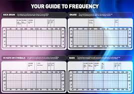 Dance Music Frequency Chart Ife Oso Ifeosemeke On Pinterest