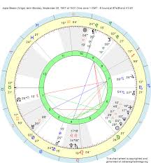 Virgo Astrology Chart Birth Chart Joyce Mason Virgo Zodiac Sign Astrology