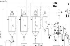 20tpd Semi Continuous Palm Oil Refinery Plant Flowchart