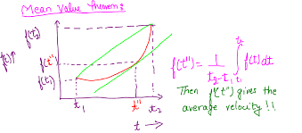 instantaneous velocity vs average mathematics of velocities