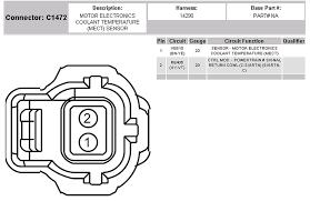 buick riviera radio wiring diagram wirdig buick regal fuse box diagram on 1992 buick roadmaster fuse box