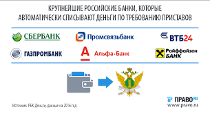 Банки или приставы кто вернет ошибочно списанные деньги Те кредитные организации которые не подписали соглашение с ФССП получают от приставов письменные запросы и взаимодействуют на основании ст