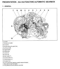 al4 dpo manual product user guide instruction \u2022 Peugeot BA 10 5 Transmission i have a peugeot 206 with automatic al4 gearbox the problem is that rh justanswer com aldo manual reclining sofa mocha reviews aldo manual reclining