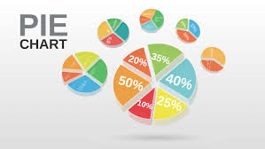Charts In Prezi 3d Pie Chart Prezi Template By Prezi Templates On Prezi