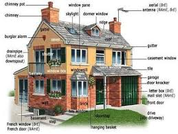 Forum | ______ Learn English | Fluent LandHow to Describe a House in  English | Fluent
