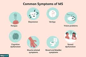 Ms Light Headed Multiple Sclerosis Signs Symptoms And Complications