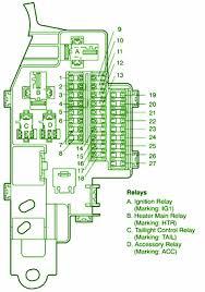 fuse box car wiring diagram page 26 2005 toyota mr2 spyder dash fuse box diagram