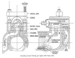 rotary valve internal combustion engines left inside the crossley rotary valve