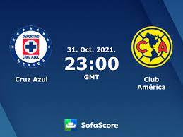 Cruz Azul vs Club América live score ...