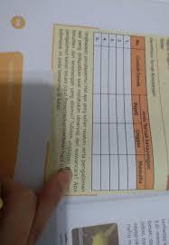 Rpp 1 halaman / lembar ips kelas 8. Kunci Jawaban Bahasa Indonesia Kelas 7 Halaman 90