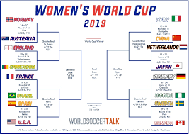 Womens World Cup Bracket Free Pdf Download Updated
