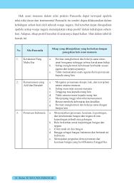 Tugas bahasa indonesia halaman 185. Buku Siswa Ppkn Kelas Xi Edisi Revisi 2017