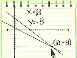 comely how to solve simultaneous equations graphically steps equation solver variables step version um size